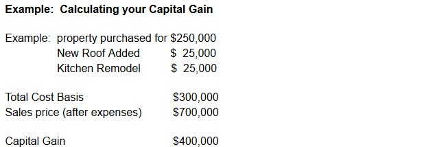 Example of a Capital Gain Calculation