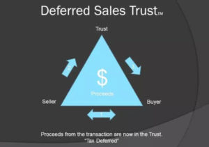 Primer on the Deferred Sales Trust (DST)